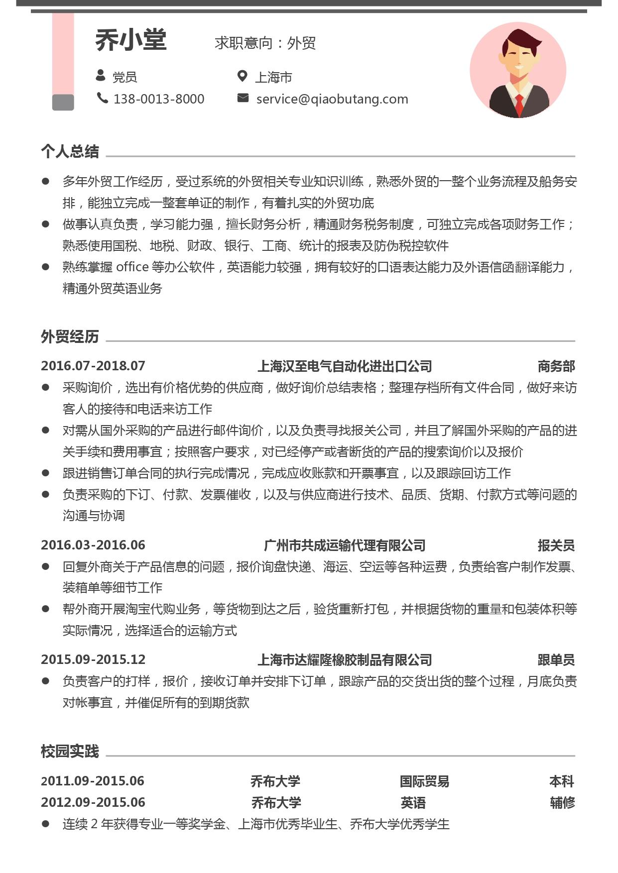 外贸商务岗简历模板(适合有经验的职场人士)